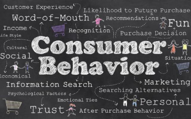 De sales funnel: consumenten omtoveren tot waardevolle klanten