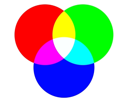 RGB kleuren voor monitors (vb. website)
